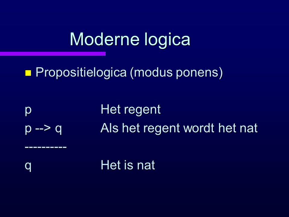 Moderne logica n Propositielogica (modus ponens) pHet regent p --> qAls het regent wordt het nat ---------- qHet is nat