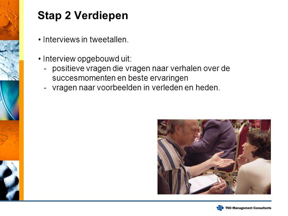 Stap 2 Verdiepen Interviews in tweetallen. Interview opgebouwd uit: -positieve vragen die vragen naar verhalen over de succesmomenten en beste ervarin