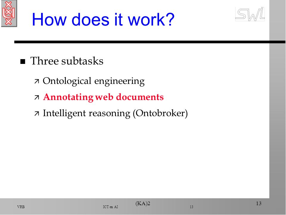 VRB ICT en AI 13 (KA)213 How does it work? n Three subtasks ä Ontological engineering ä Annotating web documents ä Intelligent reasoning (Ontobroker)