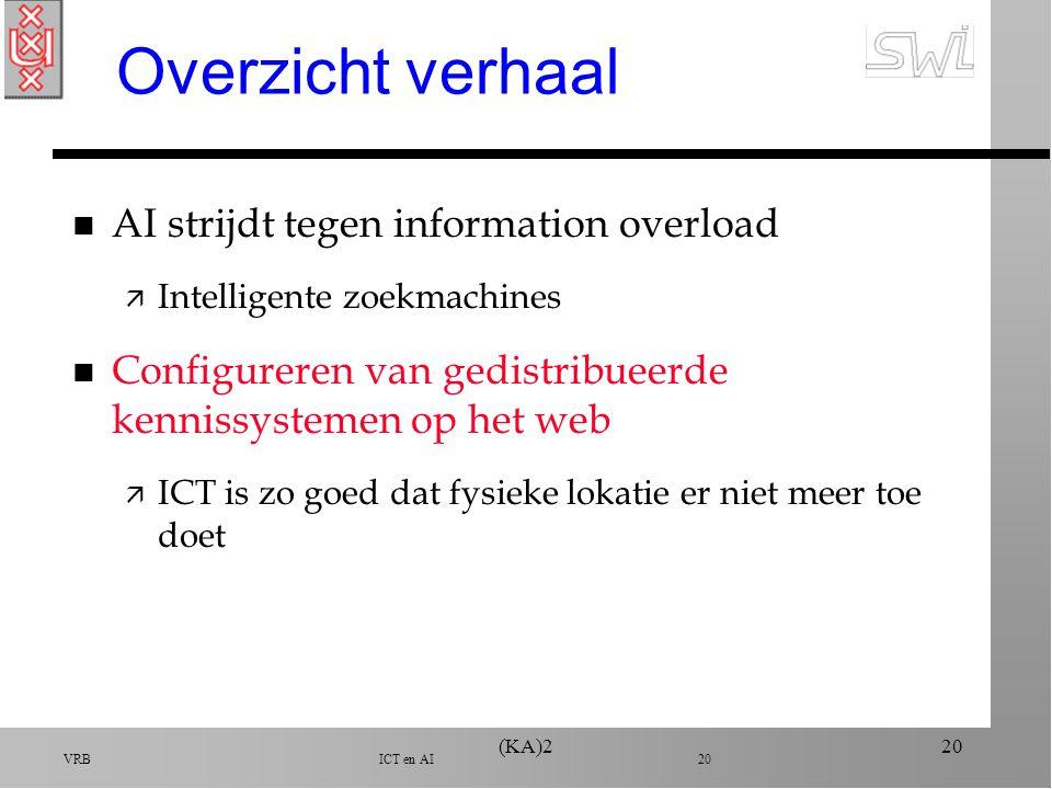 VRB ICT en AI 20 (KA)220 Overzicht verhaal n AI strijdt tegen information overload ä Intelligente zoekmachines n Configureren van gedistribueerde kennissystemen op het web ä ICT is zo goed dat fysieke lokatie er niet meer toe doet
