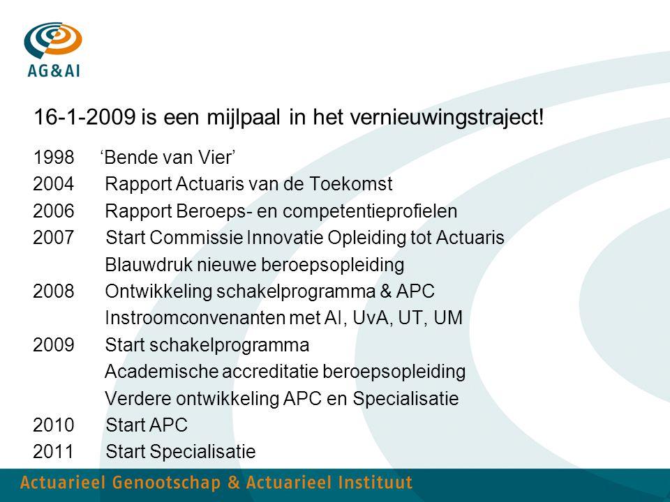 16-1-2009 is een mijlpaal in het vernieuwingstraject! 1998'Bende van Vier' 2004 Rapport Actuaris van de Toekomst 2006 Rapport Beroeps- en competentiep