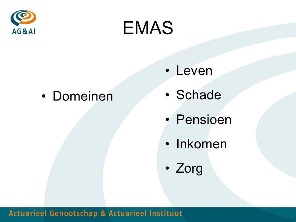 EMAS Domeinen Leven Schade Pensioen Inkomen Zorg