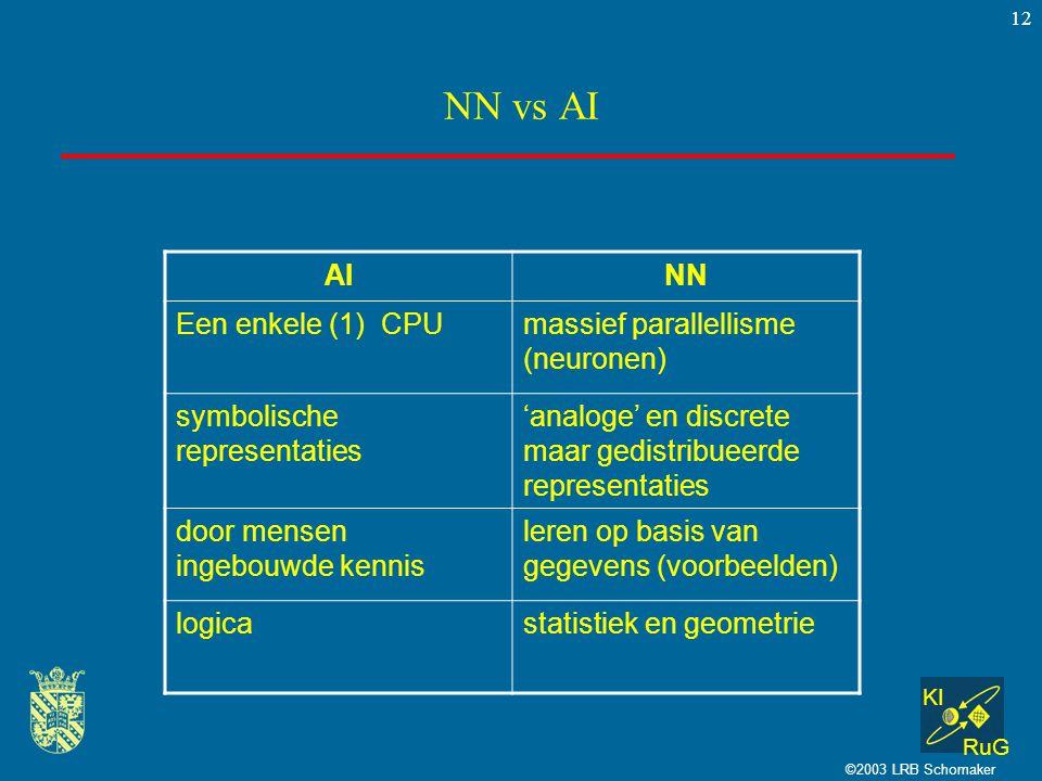 KI RuG ©2003 LRB Schomaker 12 NN vs AI AINN Een enkele (1) CPUmassief parallellisme (neuronen) symbolische representaties 'analoge' en discrete maar gedistribueerde representaties door mensen ingebouwde kennis leren op basis van gegevens (voorbeelden) logicastatistiek en geometrie