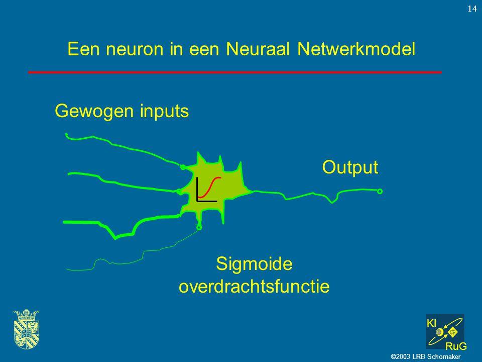 KI RuG ©2003 LRB Schomaker 14 Een neuron in een Neuraal Netwerkmodel Gewogen inputs Sigmoide overdrachtsfunctie Output