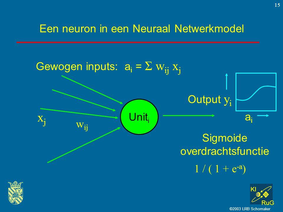 KI RuG ©2003 LRB Schomaker 15 Een neuron in een Neuraal Netwerkmodel Gewogen inputs: a i = Σ w ij x j Sigmoide overdrachtsfunctie Output y i Unit i xjxj w ij 1 / ( 1 + e -a ) aiai