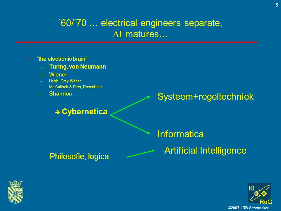 KI RuG ©2003 LRB Schomaker 5 '60/'70 … electrical engineers separate, AI matures…  the electronic brain –Turing, von Neumann –Wiener –Hebb, Grey Walter –Mc Culloch & Pitts, Rosenblatt –Shannon  Cybernetica Informatica Systeem+regeltechniek Philosofie, logica Artificial Intelligence