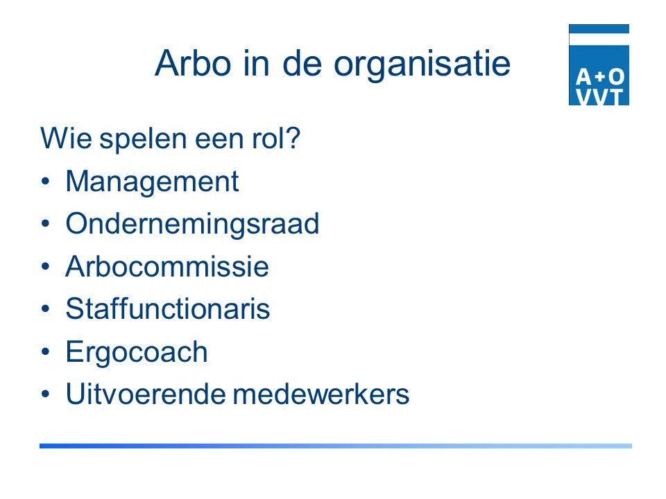 Wie spelen een rol? Management Ondernemingsraad Arbocommissie Staffunctionaris Ergocoach Uitvoerende medewerkers