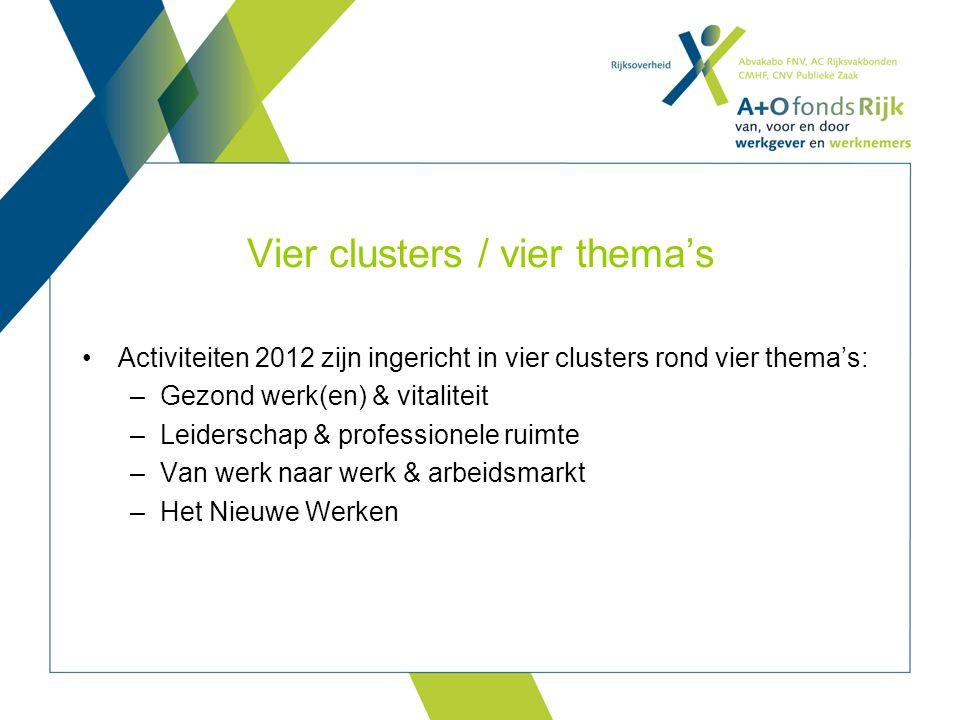 Vier clusters / vier thema's Activiteiten 2012 zijn ingericht in vier clusters rond vier thema's: –Gezond werk(en) & vitaliteit –Leiderschap & professionele ruimte –Van werk naar werk & arbeidsmarkt –Het Nieuwe Werken