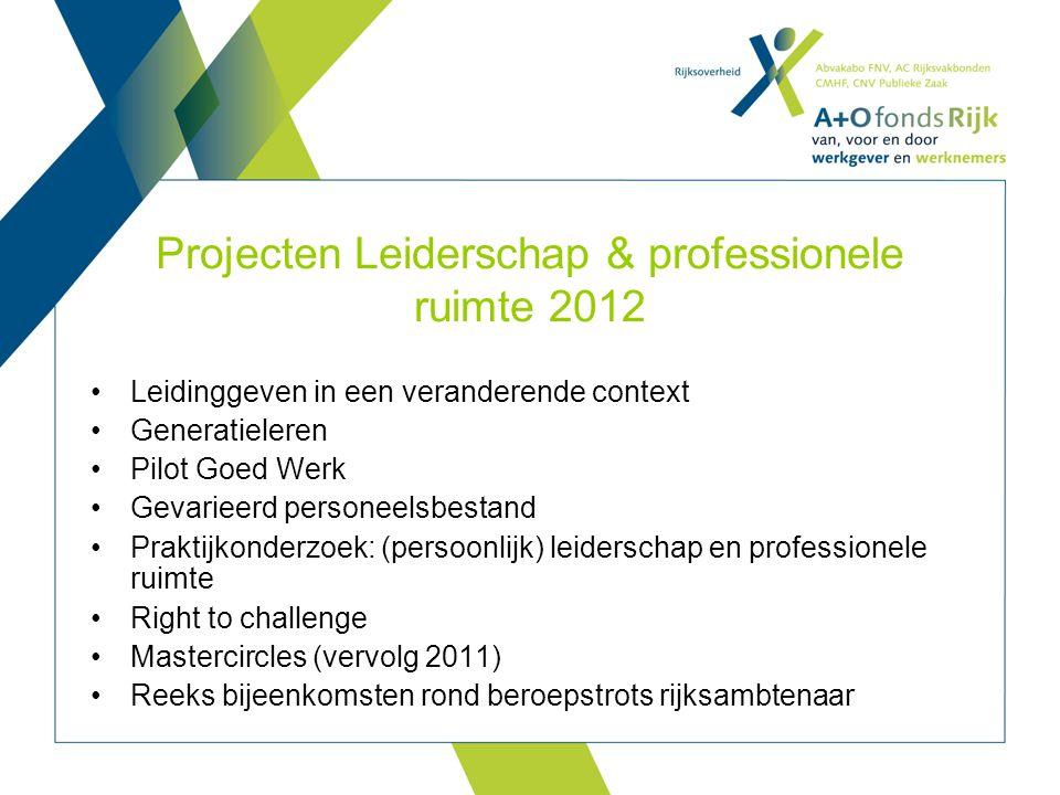 Projecten Leiderschap & professionele ruimte 2012 Leidinggeven in een veranderende context Generatieleren Pilot Goed Werk Gevarieerd personeelsbestand