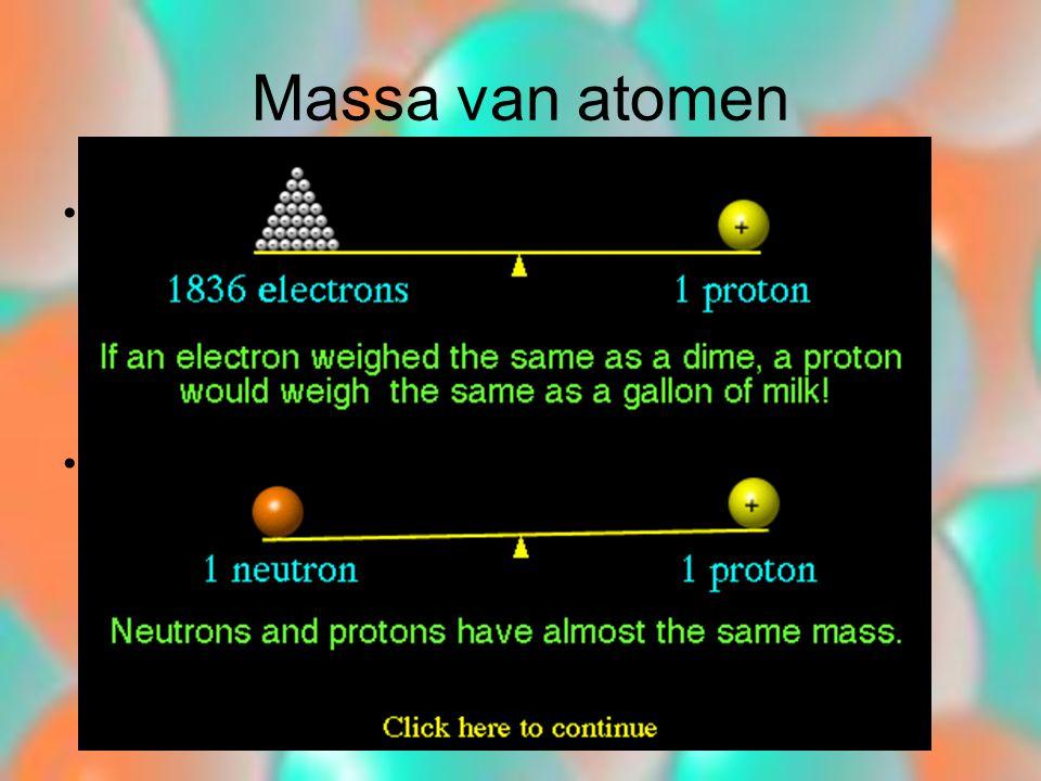 Massa van atomen Eenheid: unit (afk: u) –Proton: 1u –Neutron: 1u –Elektron: verwaarloosbaar Gemiddelde atoommassa –isotopen