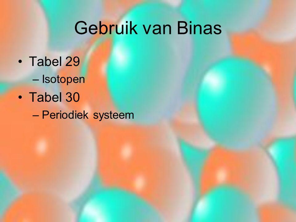 Gebruik van Binas Tabel 29 –Isotopen Tabel 30 –Periodiek systeem