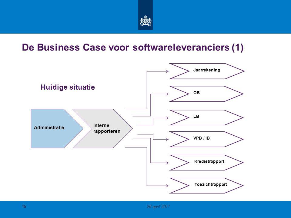 De Business Case voor softwareleveranciers (1) 15 Administratie Interne rapporteren OB LB VPB / IB Toezichtrapport Jaarrekening Kredietrapport 26 april 2011 Huidige situatie