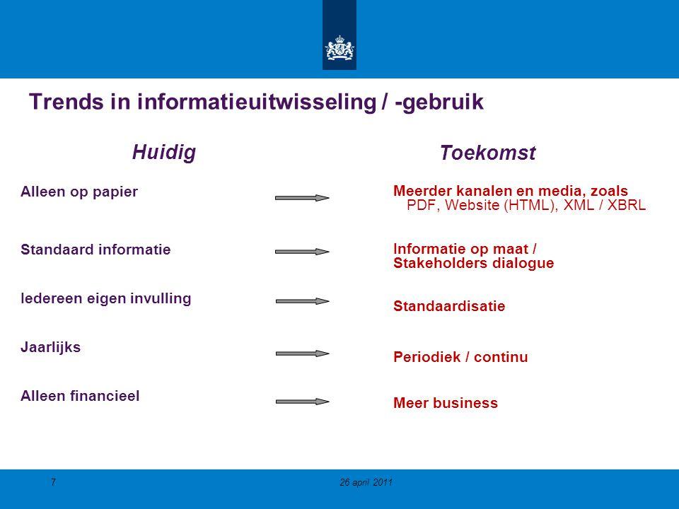 Trends in informatieuitwisseling / -gebruik Alleen op papier Standaard informatie Iedereen eigen invulling Jaarlijks Alleen financieel Meerder kanalen