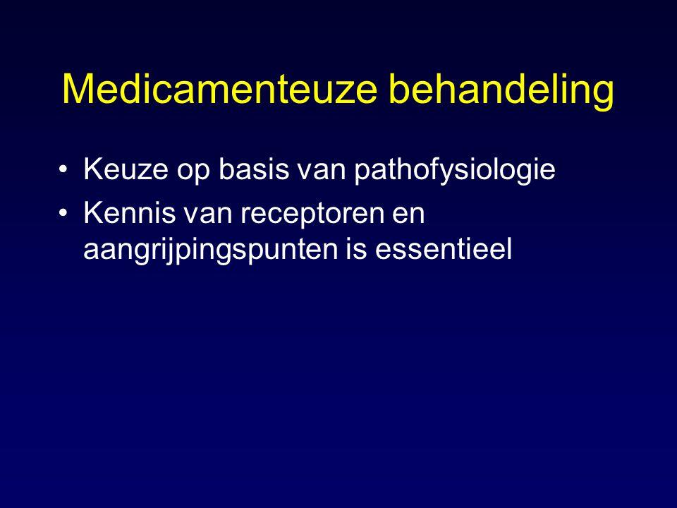 Medicamenteuze behandeling Keuze op basis van pathofysiologie Kennis van receptoren en aangrijpingspunten is essentieel