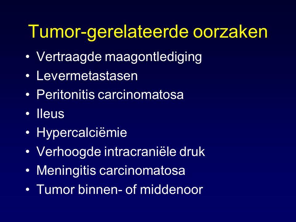 Tumor-gerelateerde oorzaken Vertraagde maagontlediging Levermetastasen Peritonitis carcinomatosa Ileus Hypercalciëmie Verhoogde intracraniële druk Meningitis carcinomatosa Tumor binnen- of middenoor