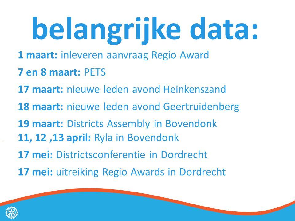 belangrijke data: 1 maart: inleveren aanvraag Regio Award 7 en 8 maart: PETS 17 maart: nieuwe leden avond Heinkenszand 18 maart: nieuwe leden avond Ge