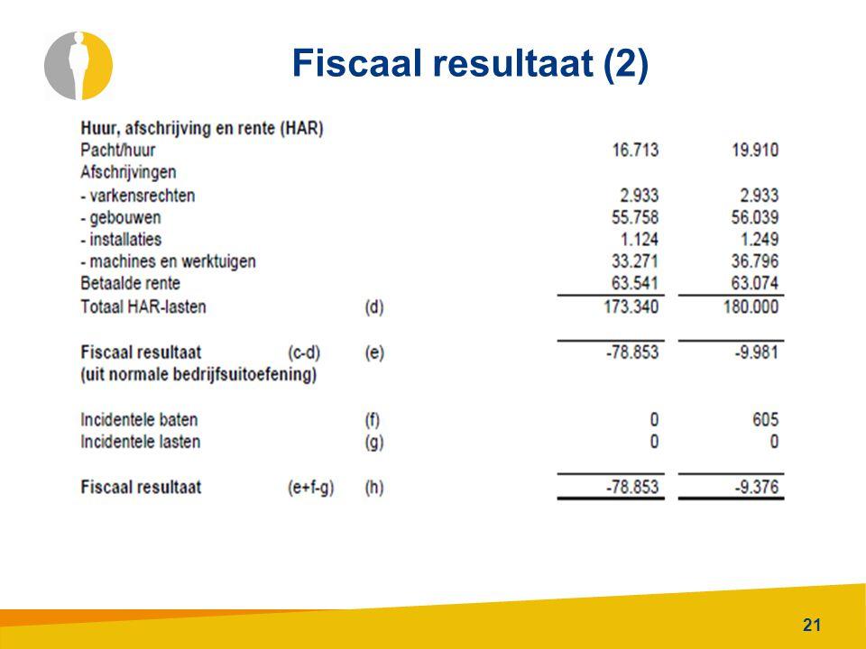 21 Fiscaal resultaat (2)