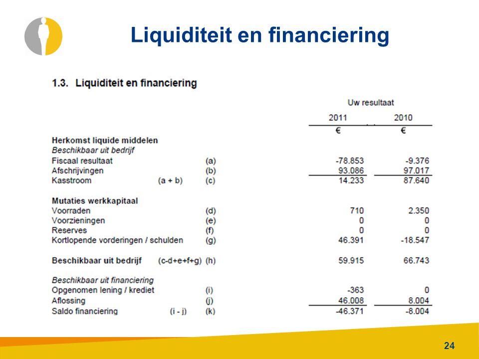 24 Liquiditeit en financiering