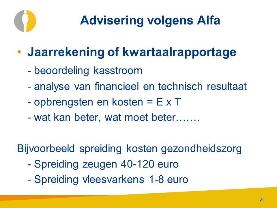 4 Advisering volgens Alfa Jaarrekening of kwartaalrapportage - beoordeling kasstroom - analyse van financieel en technisch resultaat - opbrengsten en
