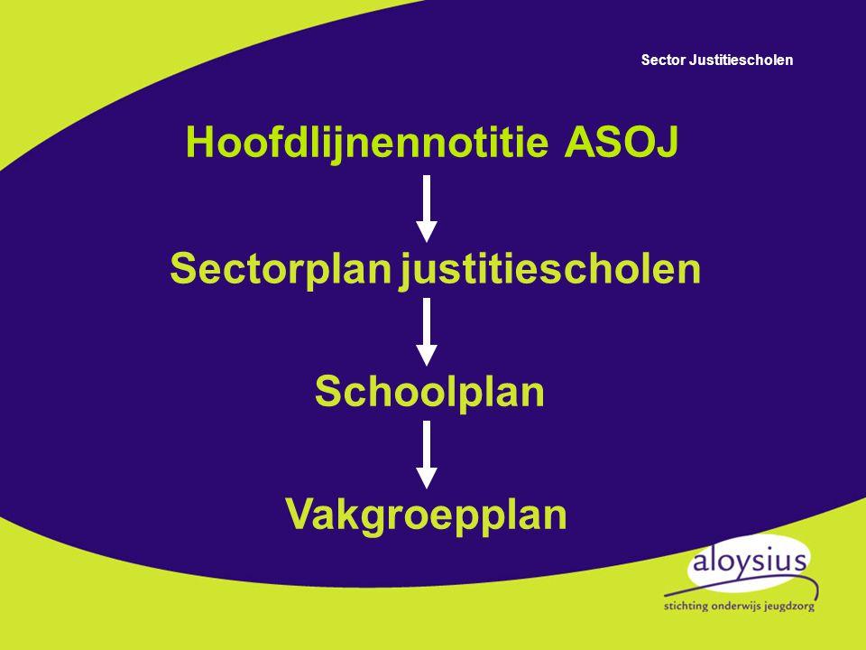 Sector Justitiescholen Jaarplannen Vertalen van sectorplan in een meerjarenplan Vervolgens opstellen van concreet geformuleerde jaarplannen.