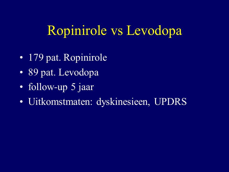 Ropinirole vs Levodopa 179 pat. Ropinirole 89 pat. Levodopa follow-up 5 jaar Uitkomstmaten: dyskinesieen, UPDRS