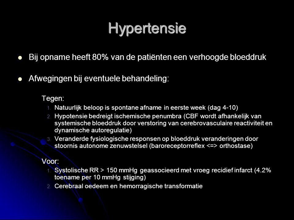 Hypertensie Bij opname heeft 80% van de patiënten een verhoogde bloeddruk Afwegingen bij eventuele behandeling: Tegen: 1. 1. Natuurlijk beloop is spon
