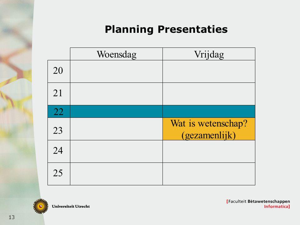 13 Planning Presentaties 22 20 21 23 24 25 Wat is wetenschap? (gezamenlijk) WoensdagVrijdag