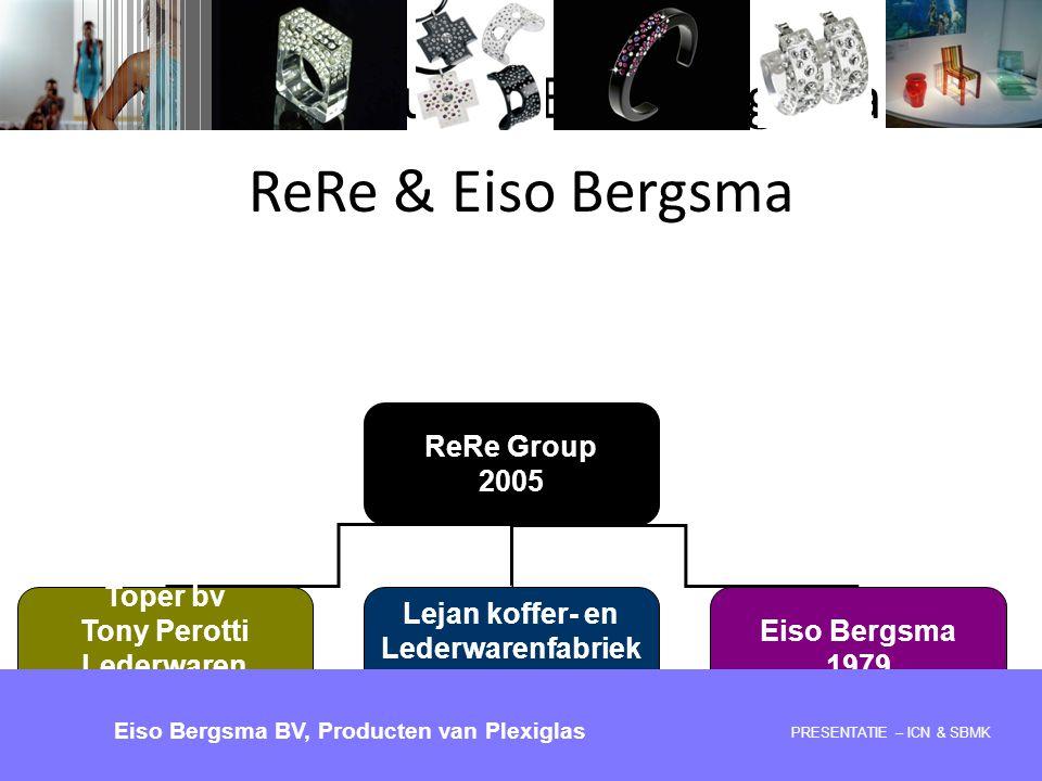 ReRe Group & Eiso Bergsma PRESENTATIE 28-05-2008 – ICN & SBMK Eiso Bergsma BV, Producten van Plexiglas ReRe Group 2005 Toper bv Tony Perotti Lederware