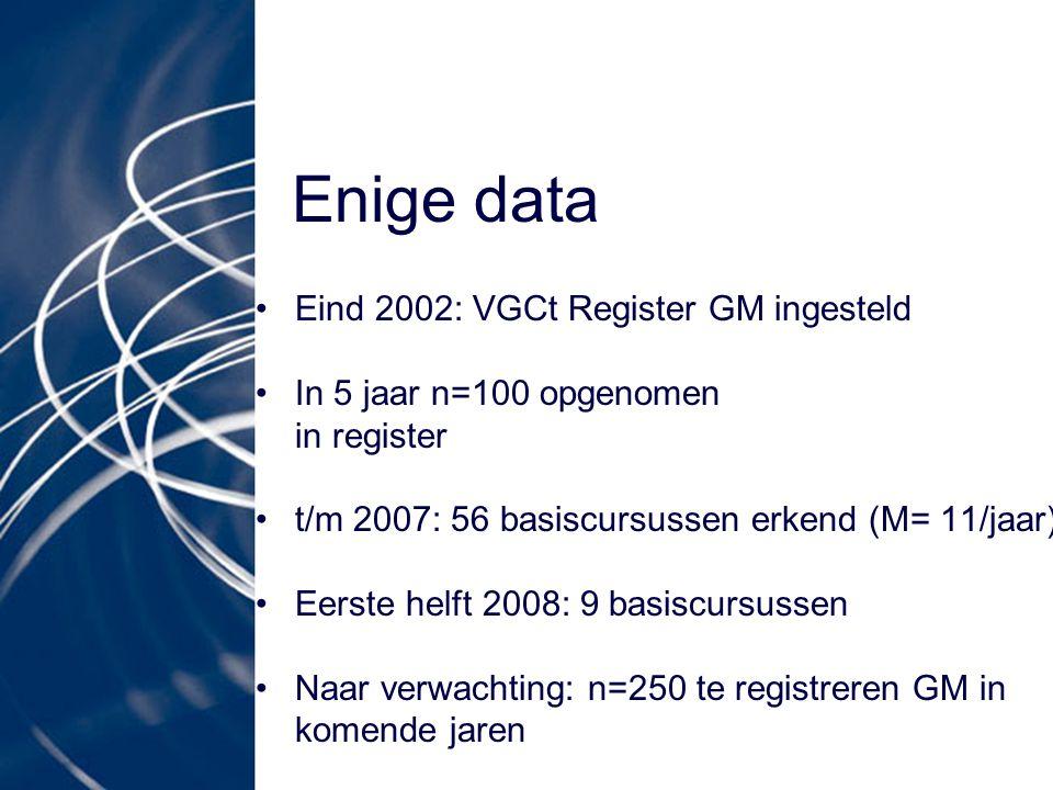 Enige data Eind 2002: VGCt Register GM ingesteld In 5 jaar n=100 opgenomen in register t/m 2007: 56 basiscursussen erkend (M= 11/jaar) Eerste helft 20