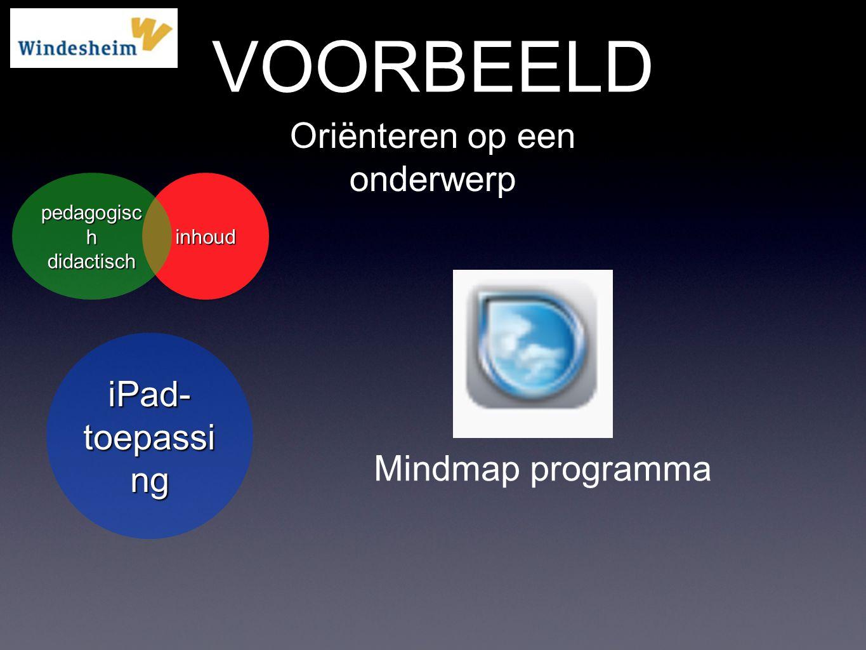 VOORBEELD inhoudinhoud pedagogisc h didactisch iPad- toepassi ng Oriënteren op een onderwerp Mindmap programma