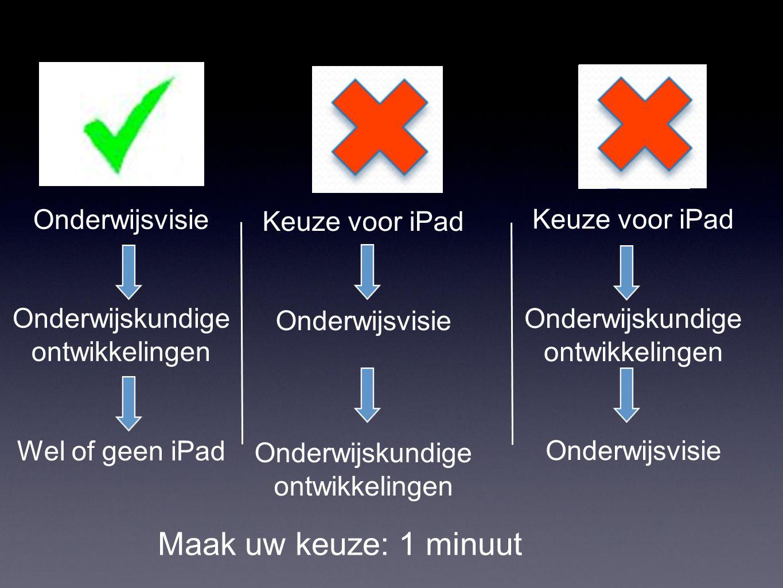 Onderwijsvisie Onderwijskundige ontwikkelingen Wel of geen iPad Keuze voor iPad Onderwijsvisie Onderwijskundige ontwikkelingen Keuze voor iPad Onderwi