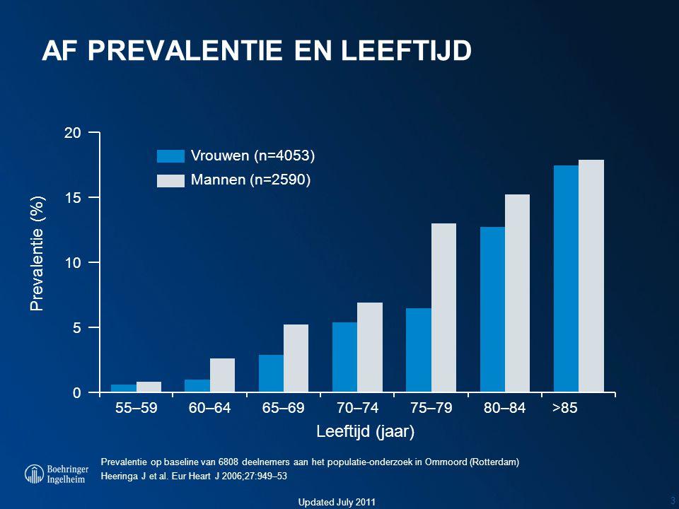 Updated July 2011 AF PREVALENTIE EN LEEFTIJD 3 Leeftijd (jaar) 55–5960–6465–6970–7475–7980–84>85 Prevalentie (%) 0 5 10 15 20 Vrouwen (n=4053) Mannen