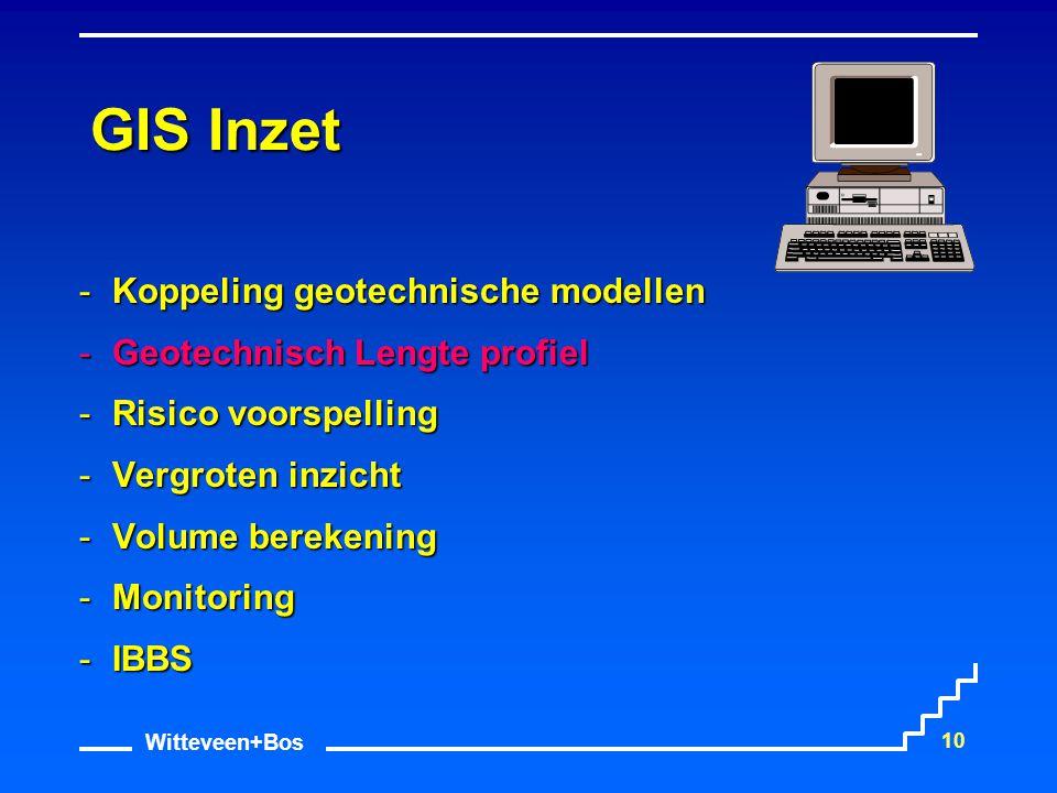 Witteveen+Bos 10 GIS Inzet Koppeling geotechnische modellen Geotechnisch Lengte profiel Risico voorspelling Vergroten inzicht Volume berekening 