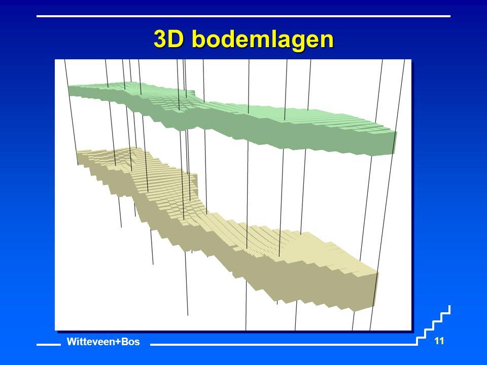 Witteveen+Bos 11 3D bodemlagen