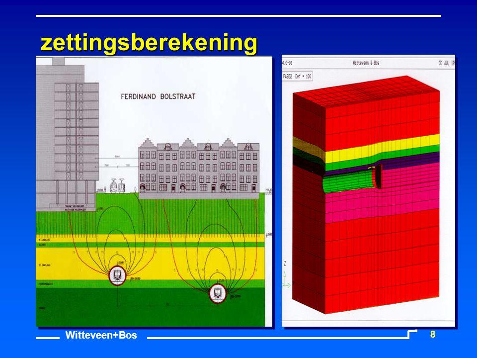 Witteveen+Bos 8 zettingsberekening