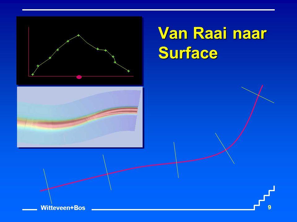 Witteveen+Bos 10 GIS Inzet Koppeling geotechnische modellen Geotechnisch Lengte profiel Risico voorspelling Vergroten inzicht Volume berekening Monitoring IBBS