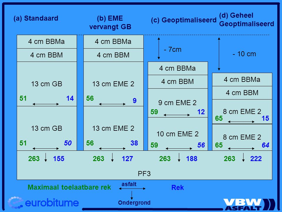 4 cm BBMa 4 cm BBM 13 cm GB PF3 13 cm EME 2 4 cm BBMa 4 cm BBM 10 cm EME 2 9 cm EME 2 4 cm BBMa 4 cm BBM 51 263 14 50 155 56 263 9 38 127 59 263 12 56