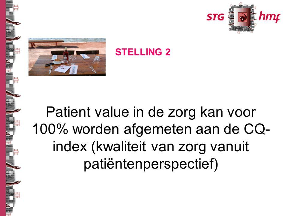 Patient value in de zorg kan voor 100% worden afgemeten aan de CQ- index (kwaliteit van zorg vanuit patiëntenperspectief) STELLING 2
