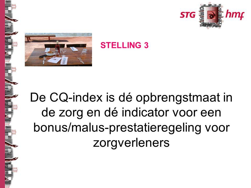 De CQ-index is dé opbrengstmaat in de zorg en dé indicator voor een bonus/malus-prestatieregeling voor zorgverleners STELLING 3