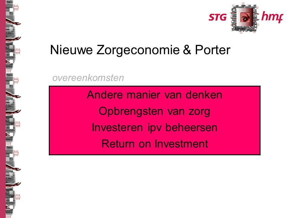 Nieuwe Zorgeconomie & Porter Andere manier van denken Opbrengsten van zorg Investeren ipv beheersen Return on Investment overeenkomsten
