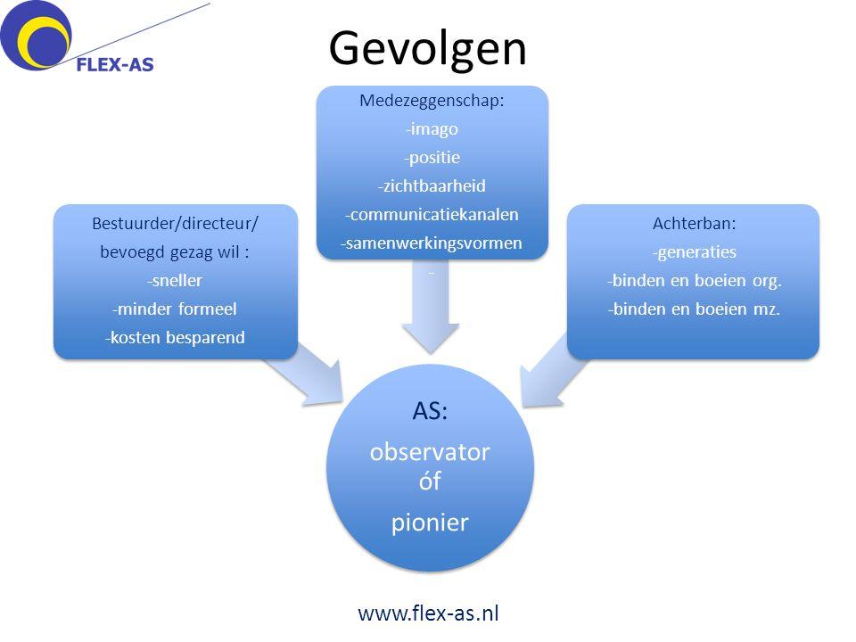 Gevolgen www.flex-as.nl AS: observator óf pionier Bestuurder/directeur/ bevoegd gezag wil : -sneller -minder formeel -kosten besparend Medezeggenschap: -imago -positie -zichtbaarheid -communicatiekanalen -samenwerkingsvormen - Achterban: -generaties -binden en boeien org.