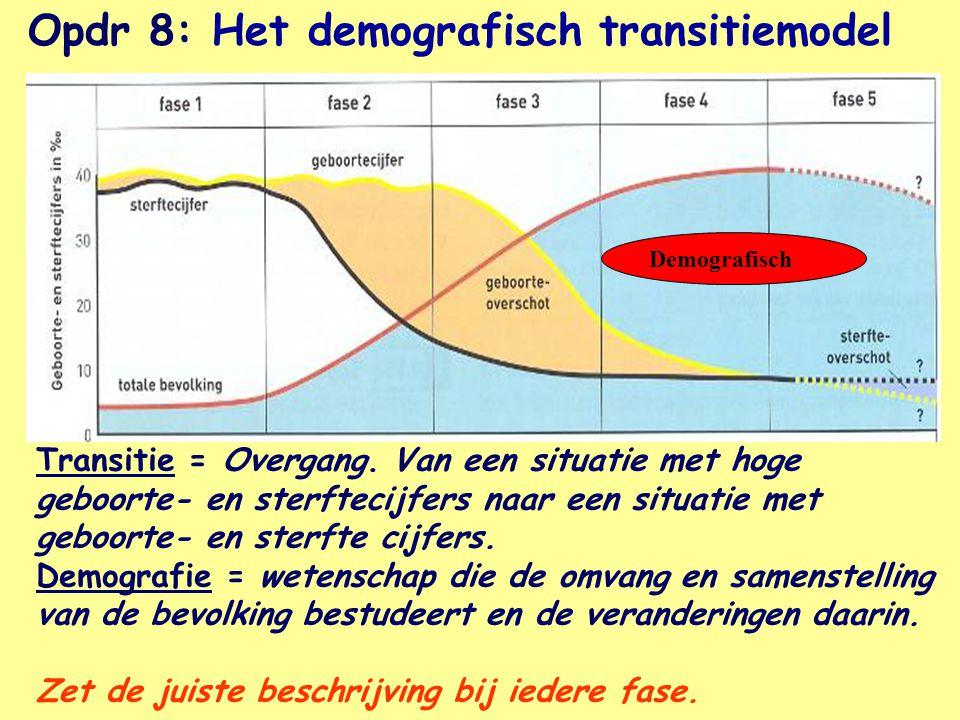 Opdr 8: Het demografisch transitiemodel Transitie = Overgang. Van een situatie met hoge geboorte- en sterftecijfers naar een situatie met geboorte- en