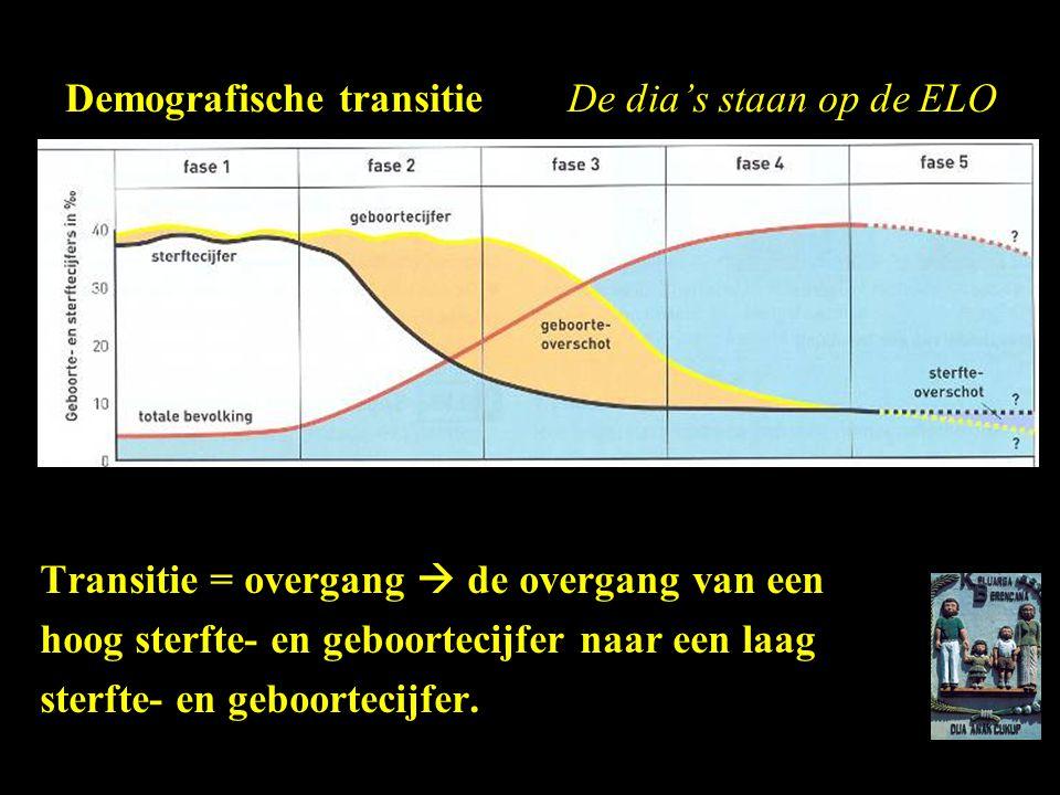 Demografische transitie De dia's staan op de ELO Transitie = overgang  de overgang van een hoog sterfte- en geboortecijfer naar een laag sterfte- en