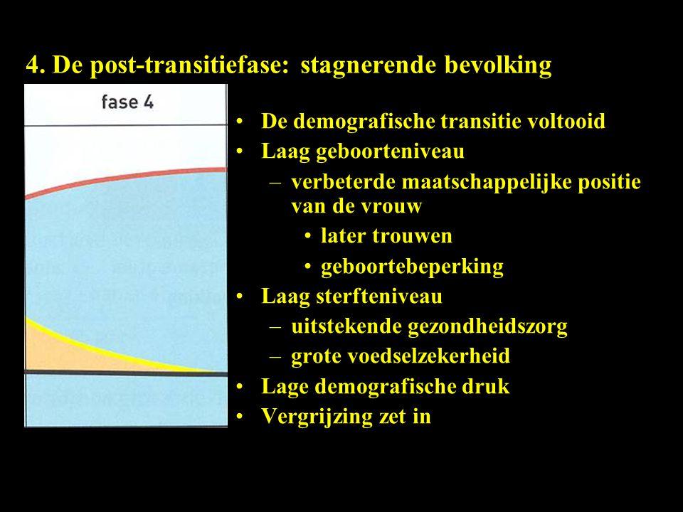 4. De post-transitiefase: stagnerende bevolking De demografische transitie voltooid Laag geboorteniveau –verbeterde maatschappelijke positie van de vr