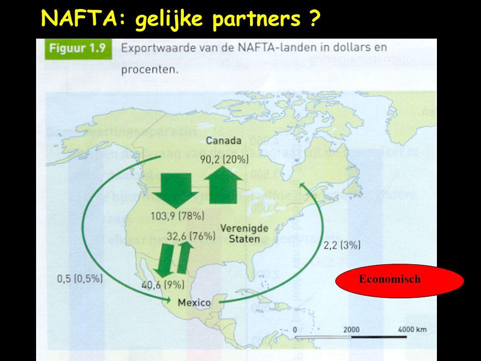 NAFTA: gelijke partners ? Economisch