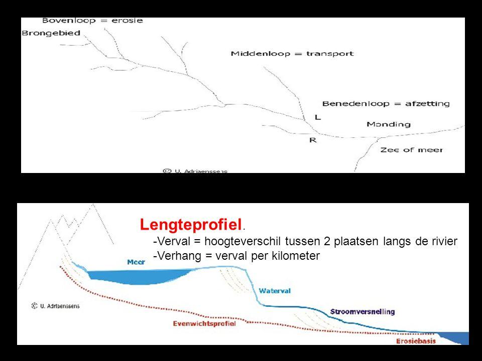 Lengteprofiel. -Verval = hoogteverschil tussen 2 plaatsen langs de rivier -Verhang = verval per kilometer