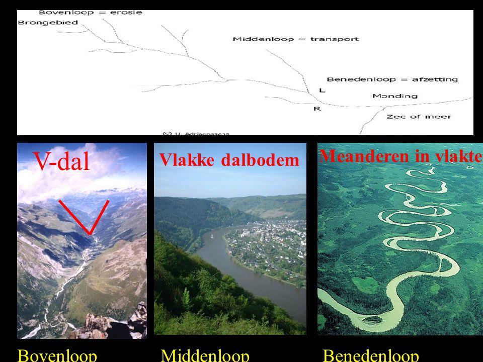 V-dal Vlakke dalbodem Meanderen in vlakte Bovenloop Middenloop Benedenloop