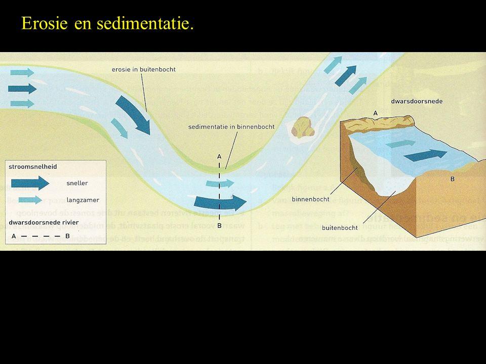 Erosie en sedimentatie.