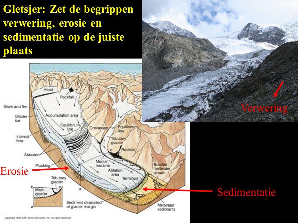 Gletsjer: Zet de begrippen verwering, erosie en sedimentatie op de juiste plaats Verwering Erosie Sedimentatie