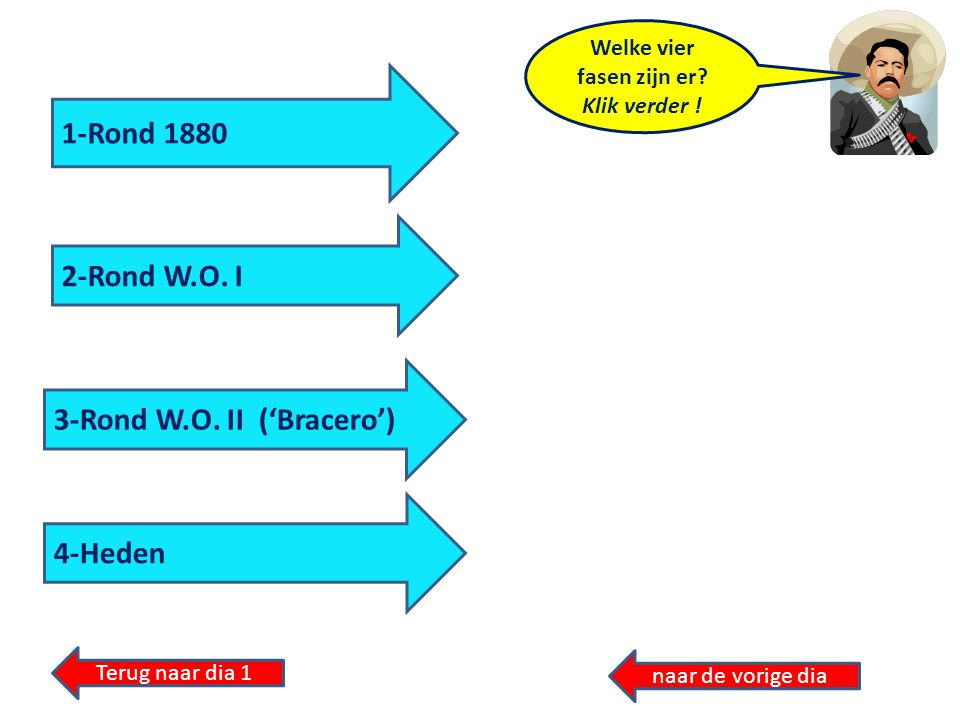 1-Rond 1880 2-Rond W.O. I 3-Rond W.O. II ('Bracero') 4-Heden Welke vier fasen zijn er? Klik verder ! Terug naar dia 1 naar de vorige dia
